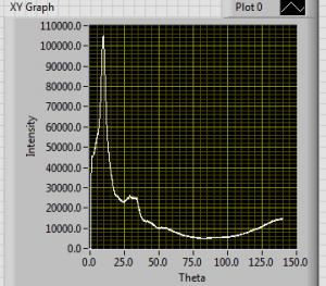 graph for program to insert files